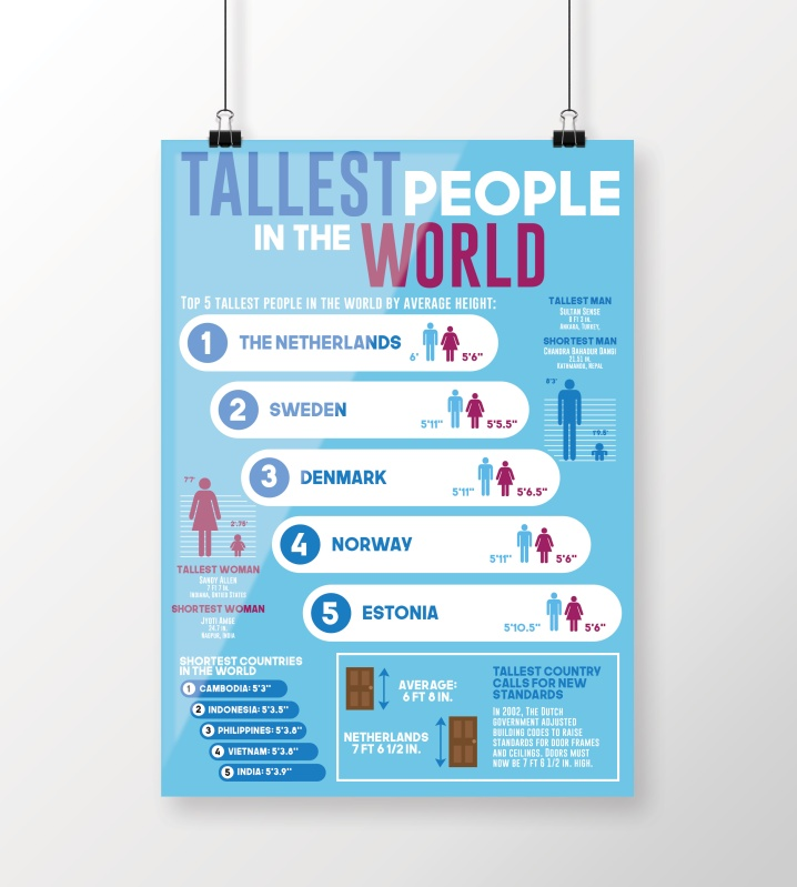 Tallest People in the World Infographic
